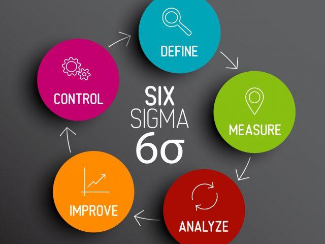 Lean Production et Six Sigma ( Démarche DMAIC ) Amélioration de l'efficacité et des performances processus